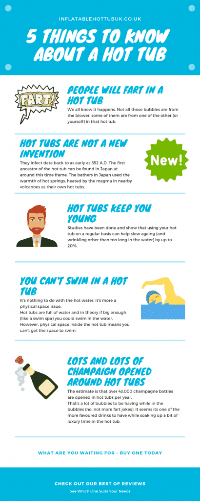 5 Things About Hot Tubs